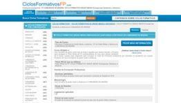 CICLO FORMATIVO GRADO MEDIO Emergencias Sanitarias a Distancia en COMUNIDAD DE Madrid