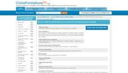 CICLO FORMATIVO GRADO MEDIO INSTALACIONES DE TELECOMUNICACIONES EN Madrid