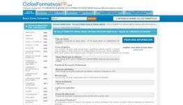 CICLO FORMATIVO GRADO MEDIO SISTEMAS MICROINFORMÁTICOS Y REDES EN COMUNIDAD DE Madrid
