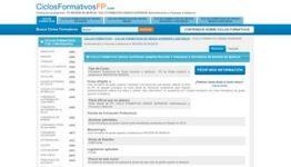 CICLO FORMATIVO GRADO SUPERIOR Administración y Finanzas a Distancia en REGIÓN DE Murcia