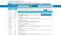 CICLO FORMATIVO GRADO SUPERIOR Análisis y Control a Distancia en COMUNIDAD DE Madrid
