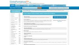 CICLO FORMATIVO GRADO SUPERIOR COMERCIO INTERNACIONAL EN VIZCAYA