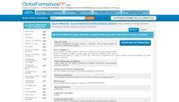 CICLO FORMATIVO GRADO SUPERIOR Documentación Sanitaria a Distancia en REGIÓN DE Murcia