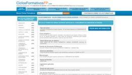 CICLO FORMATIVO GRADO SUPERIOR Servicios al Consumidor en COMUNIDAD DE Madrid