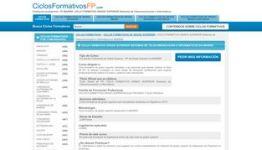 CICLO FORMATIVO GRADO SUPERIOR SISTEMAS DE TELECOMUNICACIÓN E INFORMÁTICOS EN MADRID